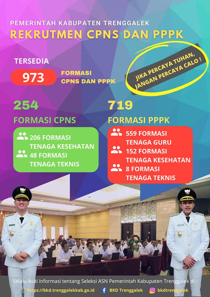Jumlah Formasi Rekrutmen CPNS dan PPPK Kabupaten Trenggalek Formasi Tahun 2021
