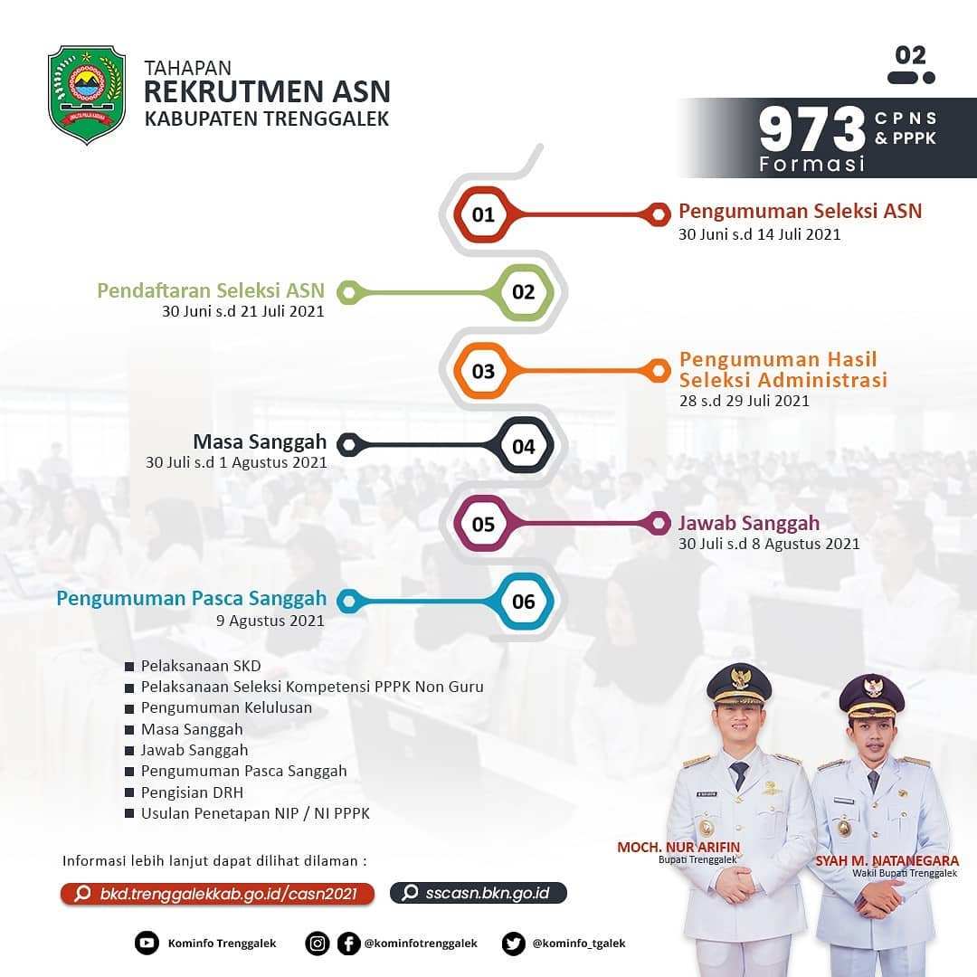 Pengumuman Tentang Pengadaan Pegawai Aparatur Sipil Negara Formasi Tahun 2021 Pemerintah Kabupaten Trenggalek